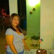 anny_colina's profile photo