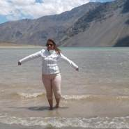 ximena215's profile photo