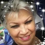 ligia697's profile photo