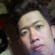 AchoBee's profile photo