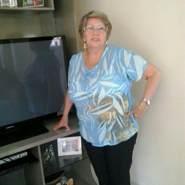 elzac930's profile photo