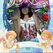 aerianat's profile photo