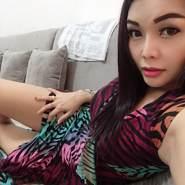chanapar8's profile photo