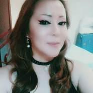 sofeis's profile photo