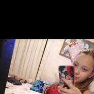 sofia8248's profile photo
