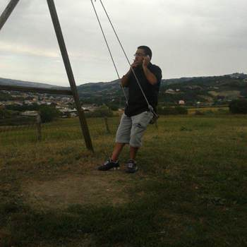 dinoc256_Abruzzo_Solteiro(a)_Masculino