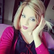 courtney077's profile photo