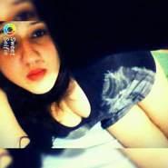 juhw249's profile photo