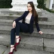 sharo120's profile photo