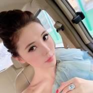 zhouqf1992's profile photo