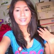 mariangel24's profile photo