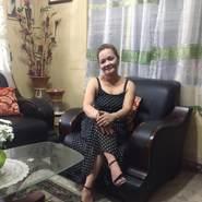 loida193's profile photo