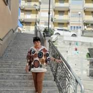 user_zw5315's profile photo