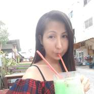 loognut008718's profile photo