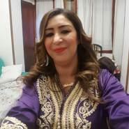 hakimab23's profile photo