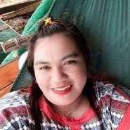 janjiap's profile photo