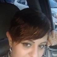Ross271's profile photo