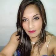 vickicita's profile photo