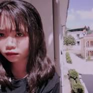 nhungn161's profile photo
