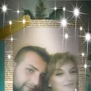 alexyoz's profile photo