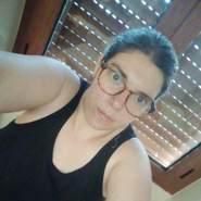 raffaella21's profile photo