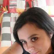 vivians168's profile photo