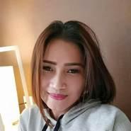 tinar421's profile photo