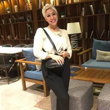 ananody14_Al Qalyubiyah_Célibataire_Femme