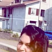 consuelo53's profile photo