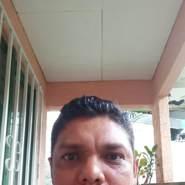 eduardom1511's profile photo