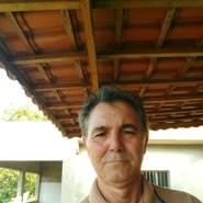 toninhos15's profile photo