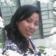 kaizzy's profile photo