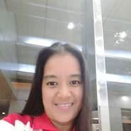lorv809's profile photo