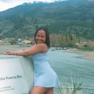 rousr0654's profile photo