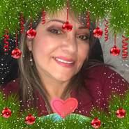 annyo570's profile photo