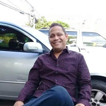 japhetmedina35_Distrito Nacional (Santo Domingo)_Svobodný(á)_Muž