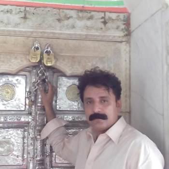 qaisarg11_Punjab_Svobodný(á)_Muž