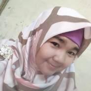 anggraenir2's profile photo