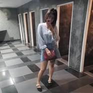 Ninewziiza's profile photo