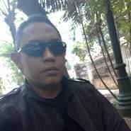 didingu3's profile photo