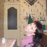irina9526's profile photo