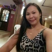 milagrosa120's profile photo