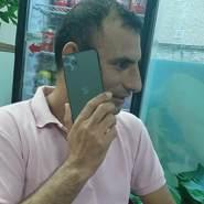 akramm250's profile photo