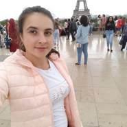 svetlanac7's profile photo