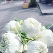 anguyen80's profile photo