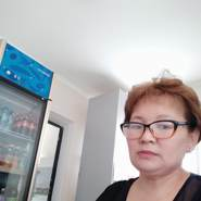 user_svx308's profile photo