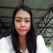 fain219's profile photo