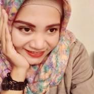 arianah20's profile photo