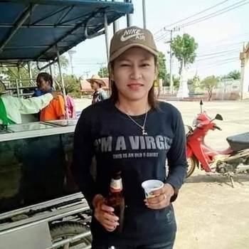 user_wil483_Pathum Thani_Độc thân_Nữ