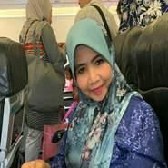 nurnedyi's profile photo